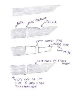 Tegning som viser hvordan man lager seljefløyte